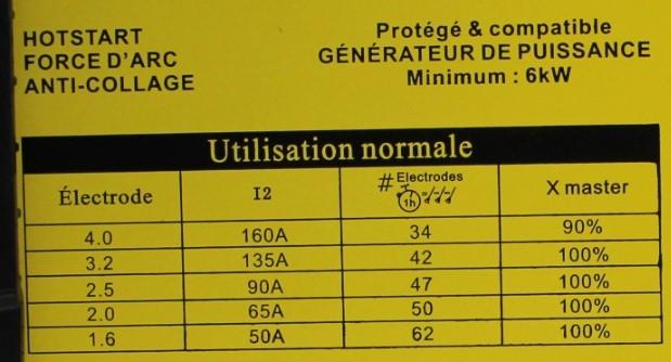 Kit complet Poste 160a + Masque LCD + 50 électrodes